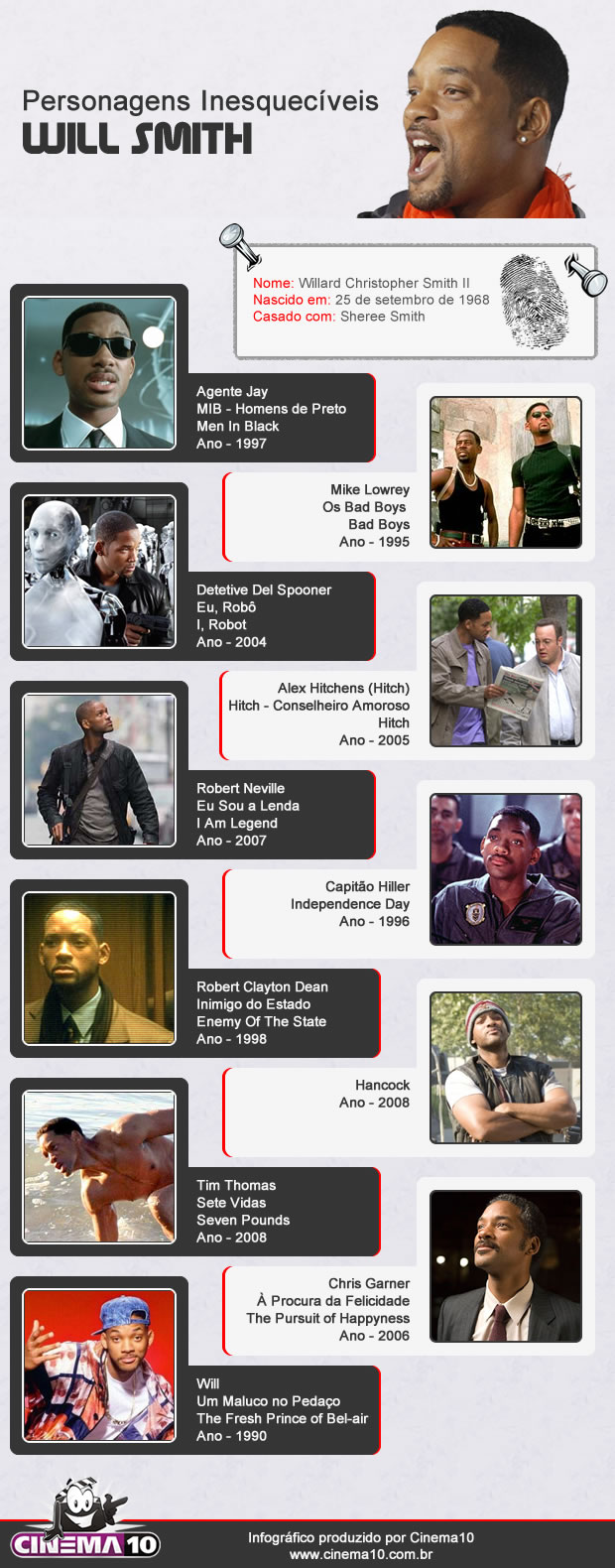 Personagens inesquecíveis de Will Smith www.pipocacafecinema.wordpress.com